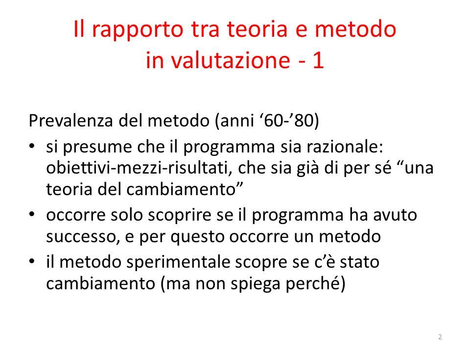 Il rapporto tra teoria e metodo in valutazione - 1 Prevalenza del metodo (anni 60-80) si presume che il programma sia razionale: obiettivi-mezzi-risul