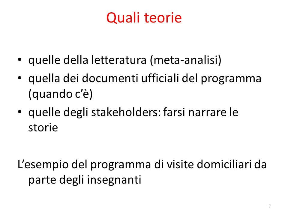Quali teorie quelle della letteratura (meta-analisi) quella dei documenti ufficiali del programma (quando cè) quelle degli stakeholders: farsi narrare