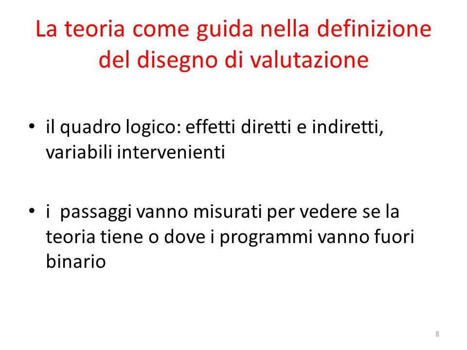 La teoria come guida nella definizione del disegno di valutazione il quadro logico: effetti diretti e indiretti, variabili intervenienti i passaggi va