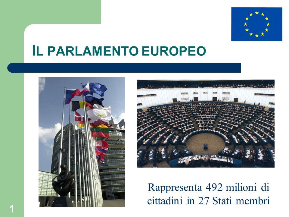 1 I L PARLAMENTO EUROPEO Rappresenta 492 milioni di cittadini in 27 Stati membri