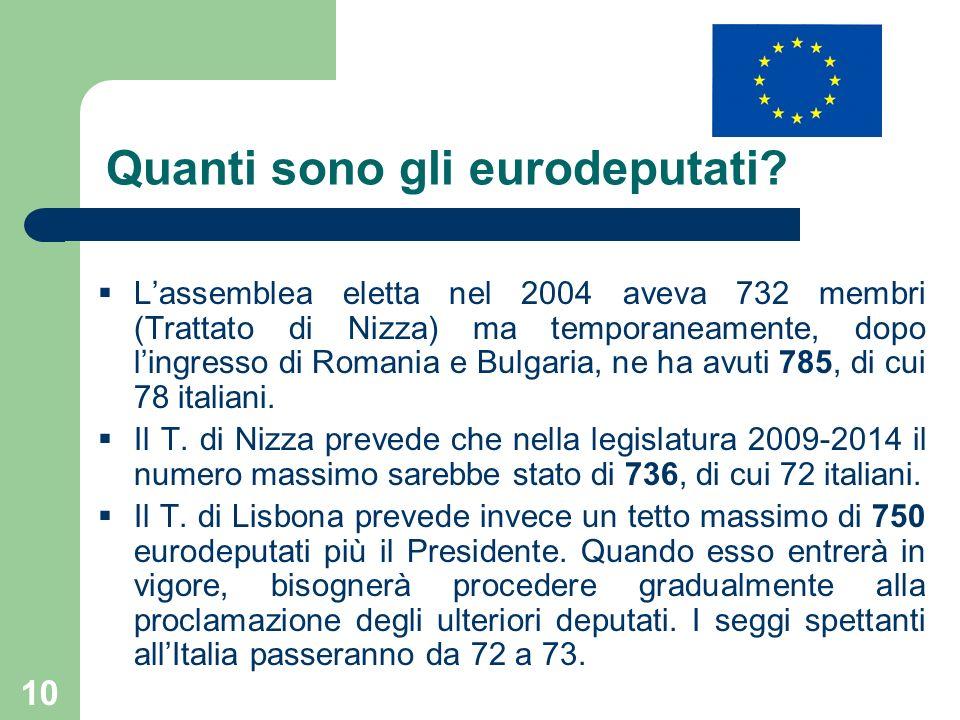 10 Quanti sono gli eurodeputati? Lassemblea eletta nel 2004 aveva 732 membri (Trattato di Nizza) ma temporaneamente, dopo lingresso di Romania e Bulga