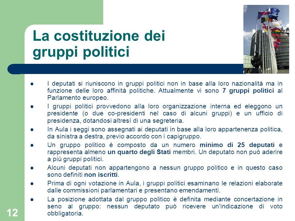 12 La costituzione dei gruppi politici I deputati si riuniscono in gruppi politici non in base alla loro nazionalità ma in funzione delle loro affinit