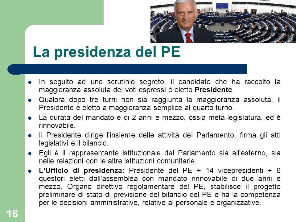 16 La presidenza del PE In seguito ad uno scrutinio segreto, il candidato che ha raccolto la maggioranza assoluta dei voti espressi è eletto President