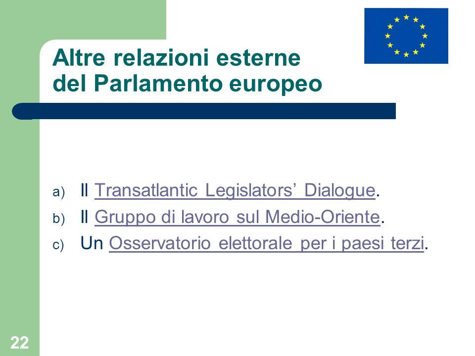 22 Altre relazioni esterne del Parlamento europeo a) Il Transatlantic Legislators Dialogue.Transatlantic Legislators Dialogue b) Il Gruppo di lavoro s