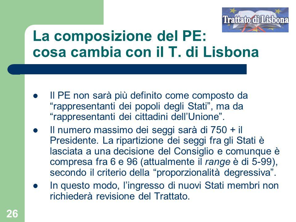 26 La composizione del PE: cosa cambia con il T. di Lisbona Il PE non sarà più definito come composto da rappresentanti dei popoli degli Stati, ma da