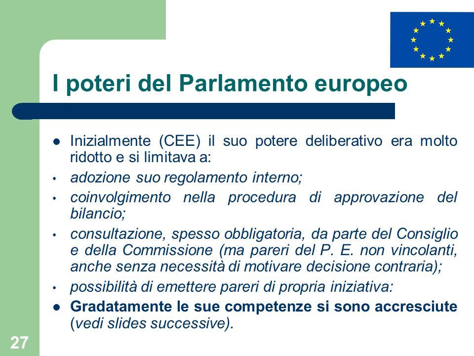 27 I poteri del Parlamento europeo Inizialmente (CEE) il suo potere deliberativo era molto ridotto e si limitava a: adozione suo regolamento interno;