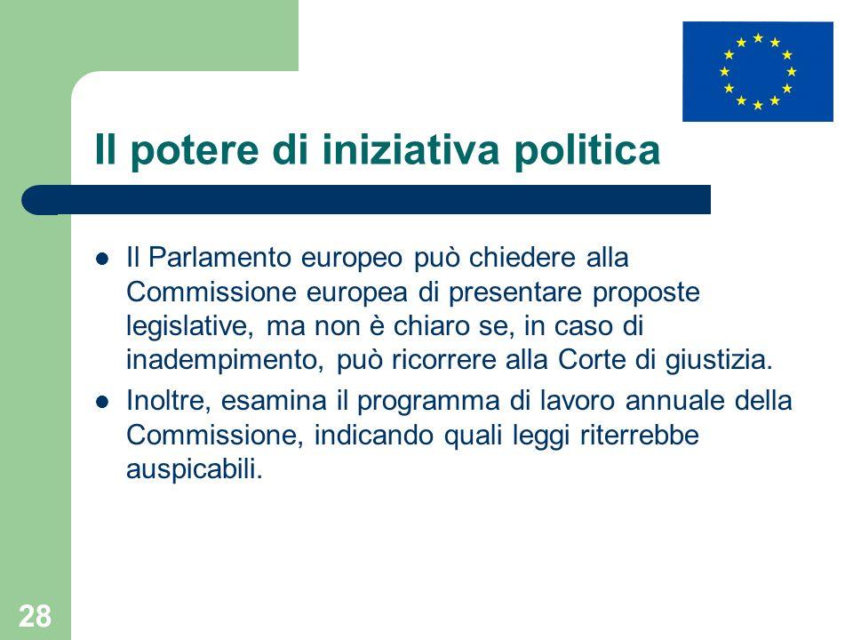28 Il potere di iniziativa politica Il Parlamento europeo può chiedere alla Commissione europea di presentare proposte legislative, ma non è chiaro se