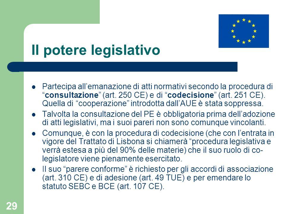 29 Il potere legislativo Partecipa allemanazione di atti normativi secondo la procedura diconsultazione (art. 250 CE) e di codecisione (art. 251 CE).