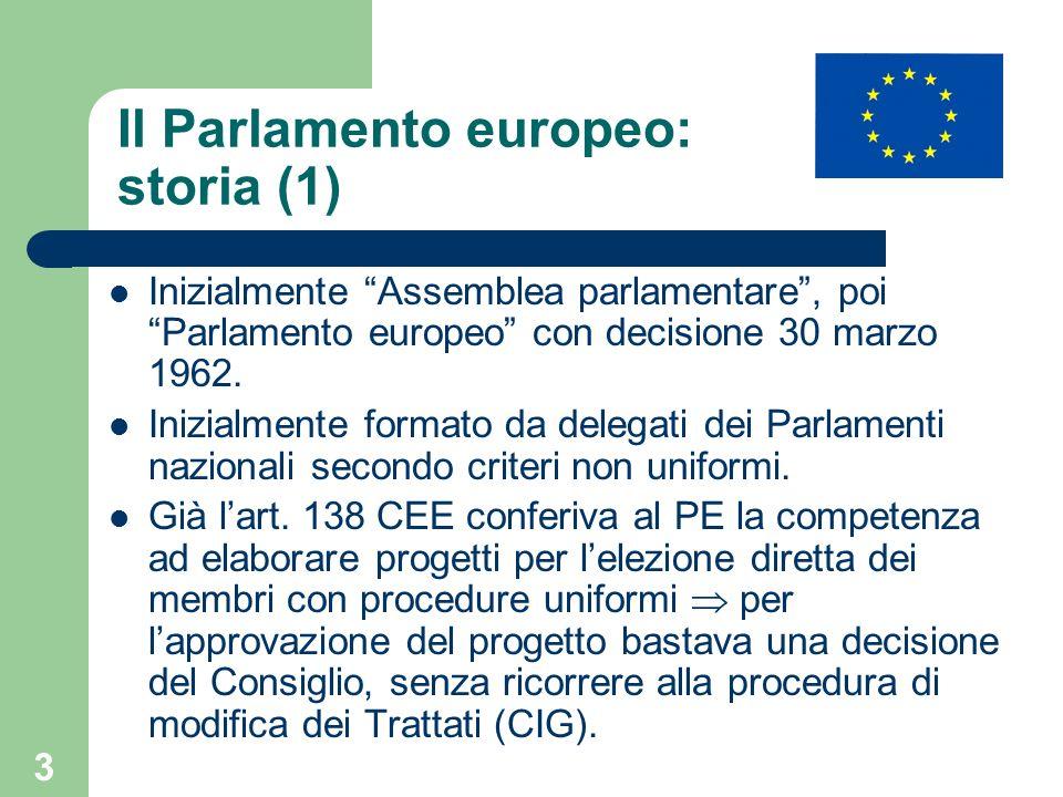 3 Il Parlamento europeo: storia (1) Inizialmente Assemblea parlamentare, poi Parlamento europeo con decisione 30 marzo 1962. Inizialmente formato da d