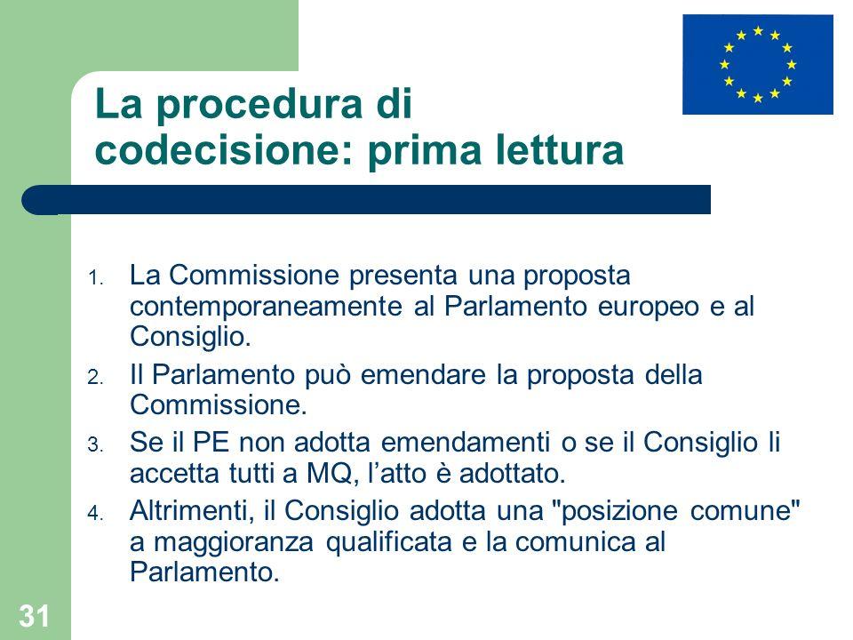 31 La procedura di codecisione: prima lettura 1. La Commissione presenta una proposta contemporaneamente al Parlamento europeo e al Consiglio. 2. Il P
