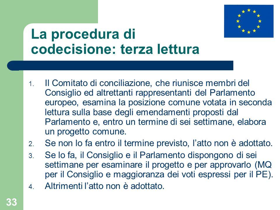33 La procedura di codecisione: terza lettura 1. Il Comitato di conciliazione, che riunisce membri del Consiglio ed altrettanti rappresentanti del Par
