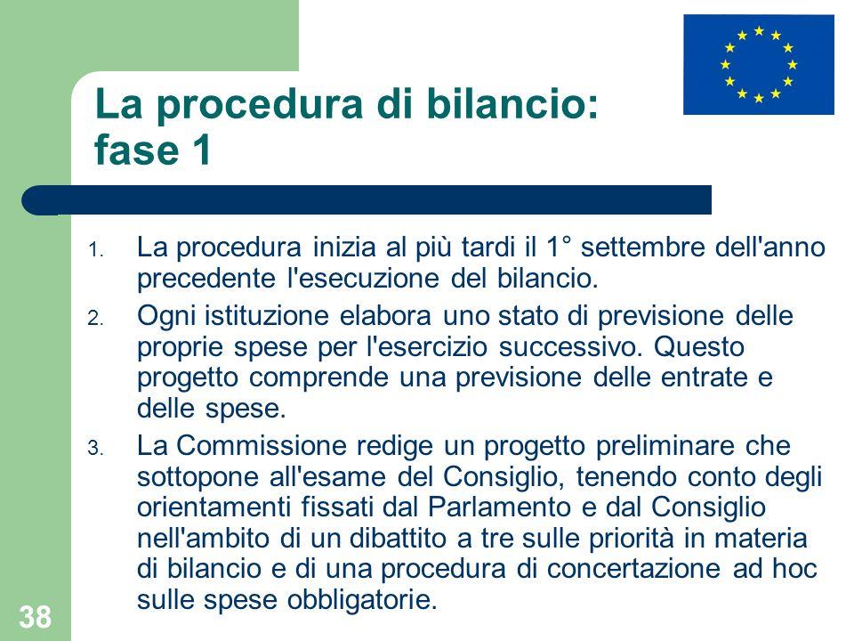 38 La procedura di bilancio: fase 1 1. La procedura inizia al più tardi il 1° settembre dell'anno precedente l'esecuzione del bilancio. 2. Ogni istitu