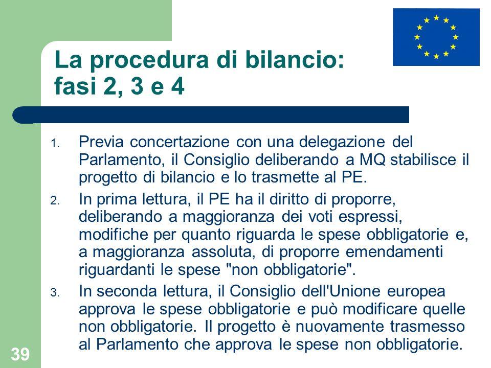 39 La procedura di bilancio: fasi 2, 3 e 4 1. Previa concertazione con una delegazione del Parlamento, il Consiglio deliberando a MQ stabilisce il pro