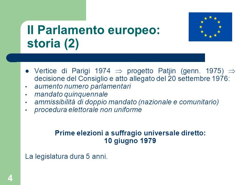 4 Il Parlamento europeo: storia (2) Vertice di Parigi 1974 progetto Patjin (genn. 1975) decisione del Consiglio e atto allegato del 20 settembre 1976: