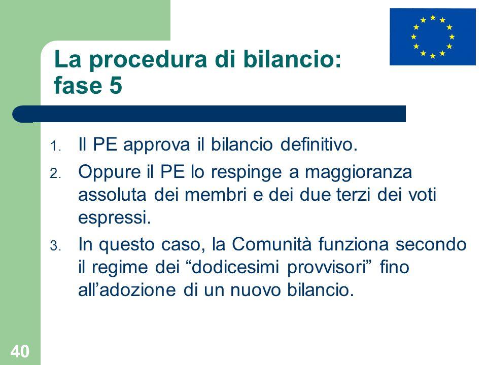 40 La procedura di bilancio: fase 5 1. Il PE approva il bilancio definitivo. 2. Oppure il PE lo respinge a maggioranza assoluta dei membri e dei due t