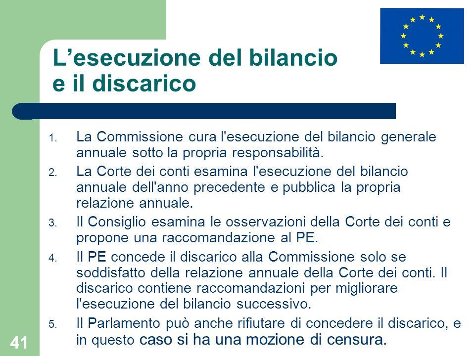 41 Lesecuzione del bilancio e il discarico 1. La Commissione cura l'esecuzione del bilancio generale annuale sotto la propria responsabilità. 2. La Co