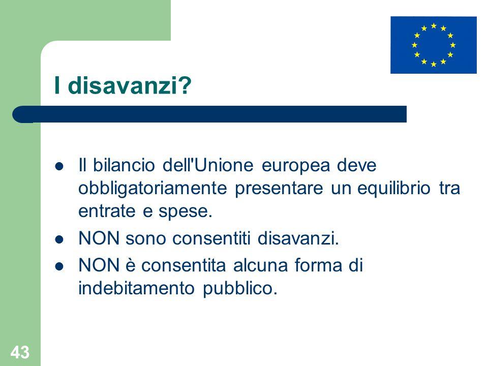 43 I disavanzi? Il bilancio dell'Unione europea deve obbligatoriamente presentare un equilibrio tra entrate e spese. NON sono consentiti disavanzi. NO
