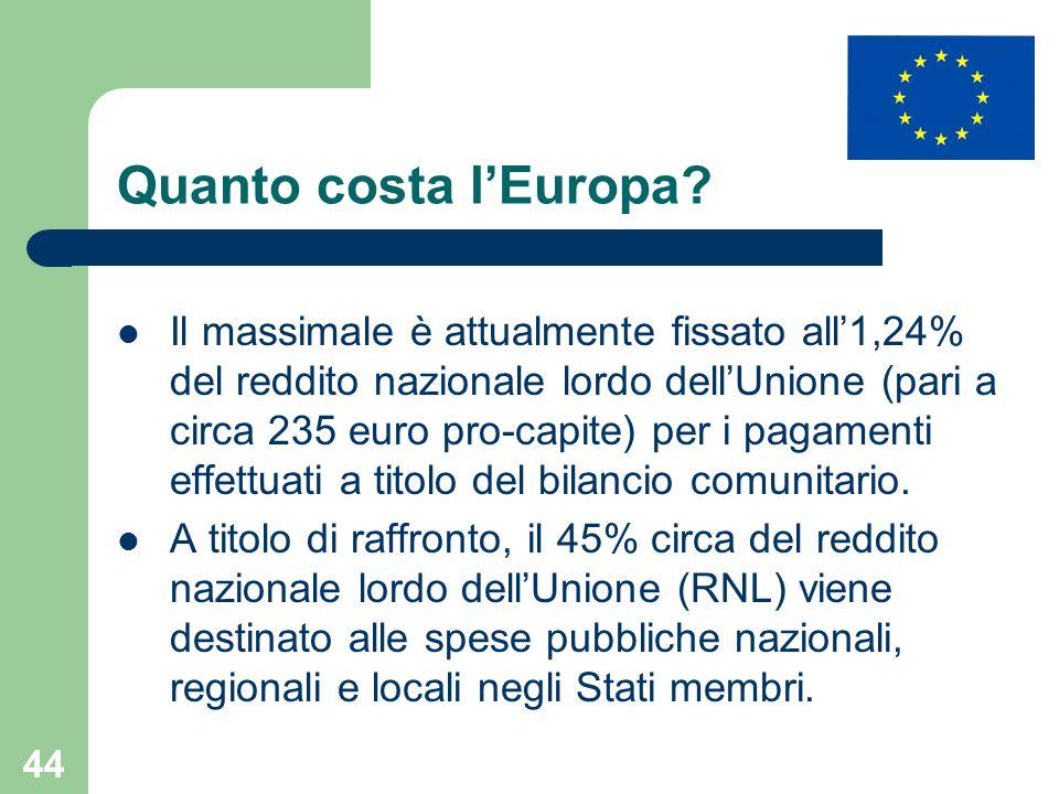 44 Quanto costa lEuropa? Il massimale è attualmente fissato all1,24% del reddito nazionale lordo dellUnione (pari a circa 235 euro pro-capite) per i p