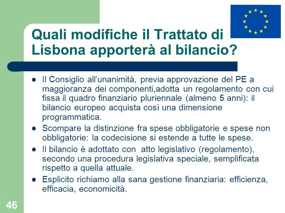 46 Quali modifiche il Trattato di Lisbona apporterà al bilancio? Il Consiglio allunanimità, previa approvazione del PE a maggioranza dei componenti,ad