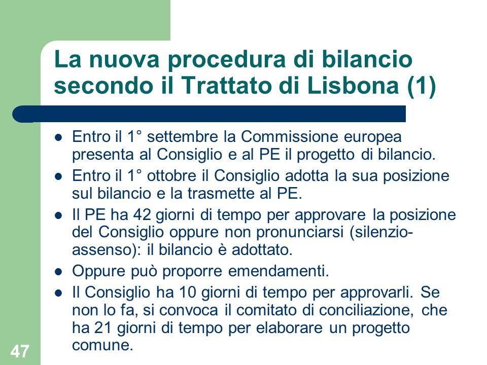 47 La nuova procedura di bilancio secondo il Trattato di Lisbona (1) Entro il 1° settembre la Commissione europea presenta al Consiglio e al PE il pro