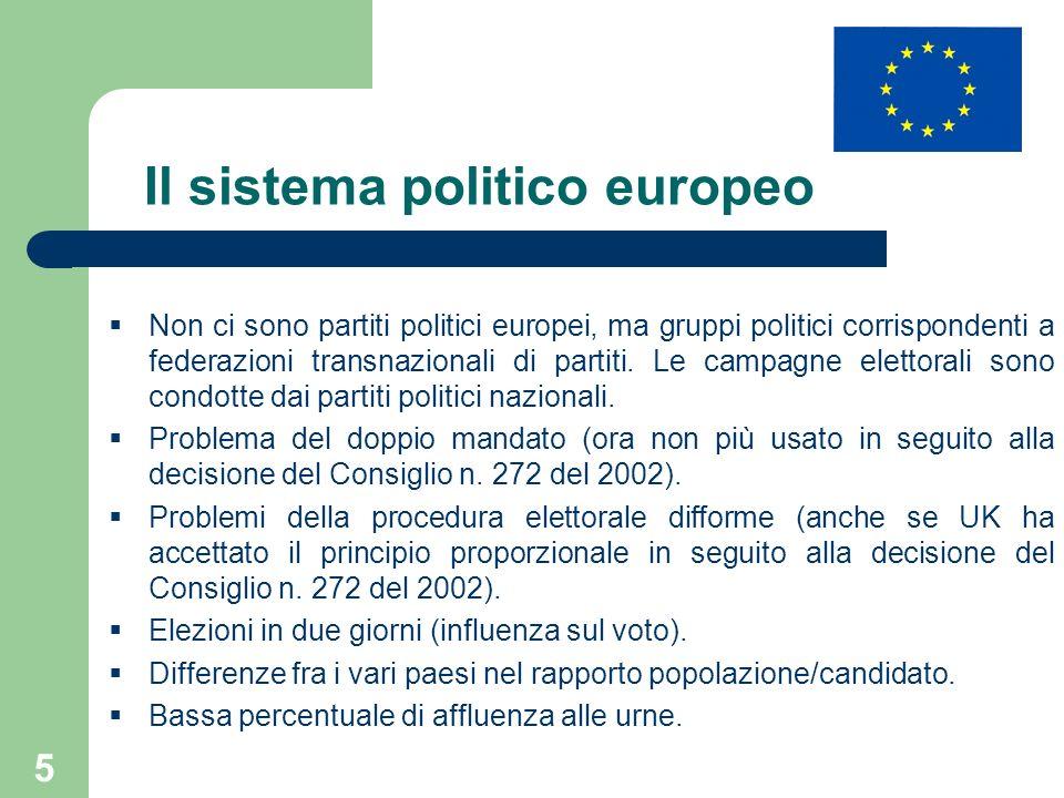 5 Il sistema politico europeo Non ci sono partiti politici europei, ma gruppi politici corrispondenti a federazioni transnazionali di partiti. Le camp