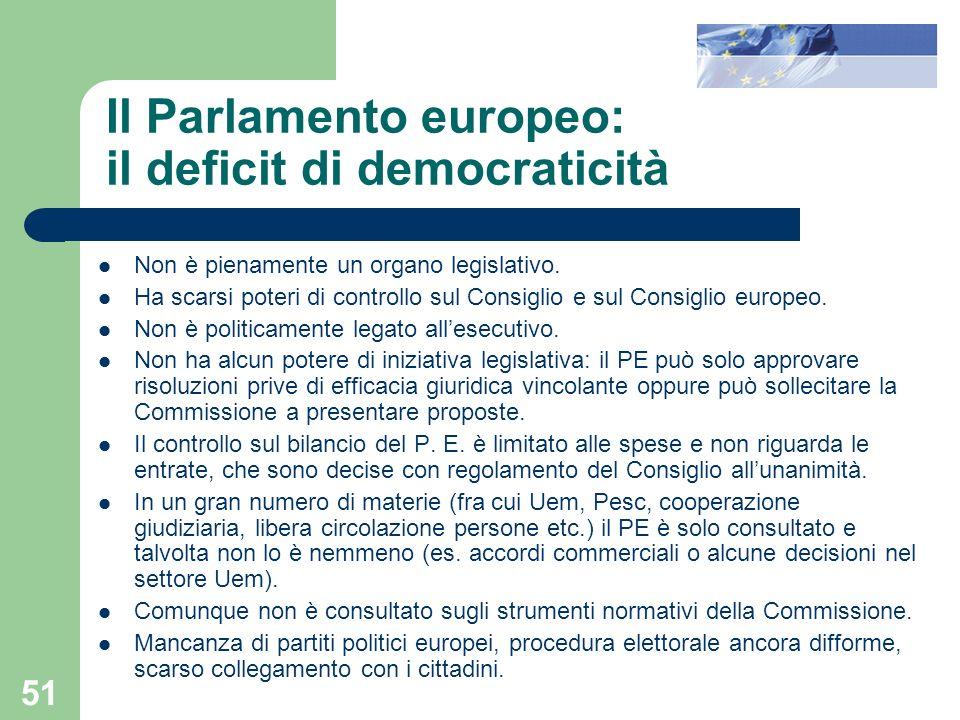 51 Il Parlamento europeo: il deficit di democraticità Non è pienamente un organo legislativo. Ha scarsi poteri di controllo sul Consiglio e sul Consig
