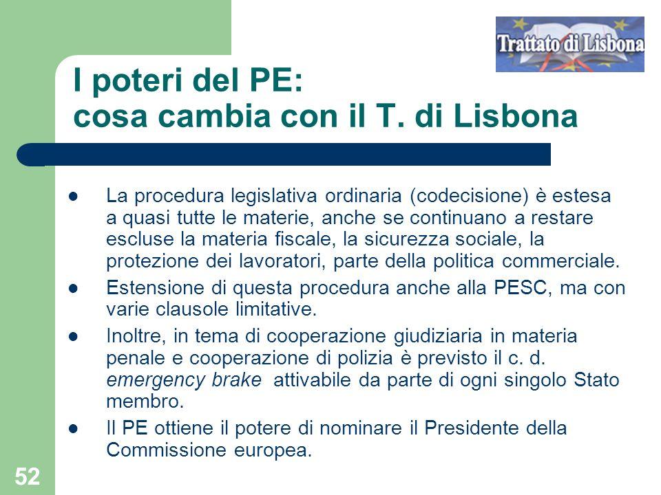 52 I poteri del PE: cosa cambia con il T. di Lisbona La procedura legislativa ordinaria (codecisione) è estesa a quasi tutte le materie, anche se cont
