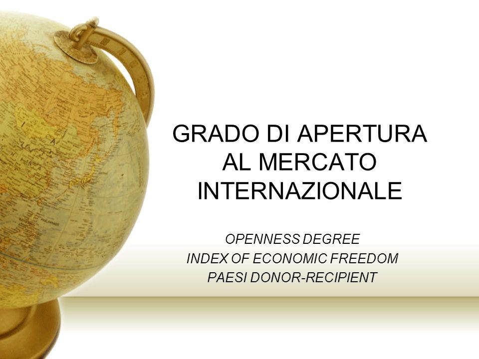 GRADO DI APERTURA AL MERCATO INTERNAZIONALE OPENNESS DEGREE INDEX OF ECONOMIC FREEDOM PAESI DONOR-RECIPIENT
