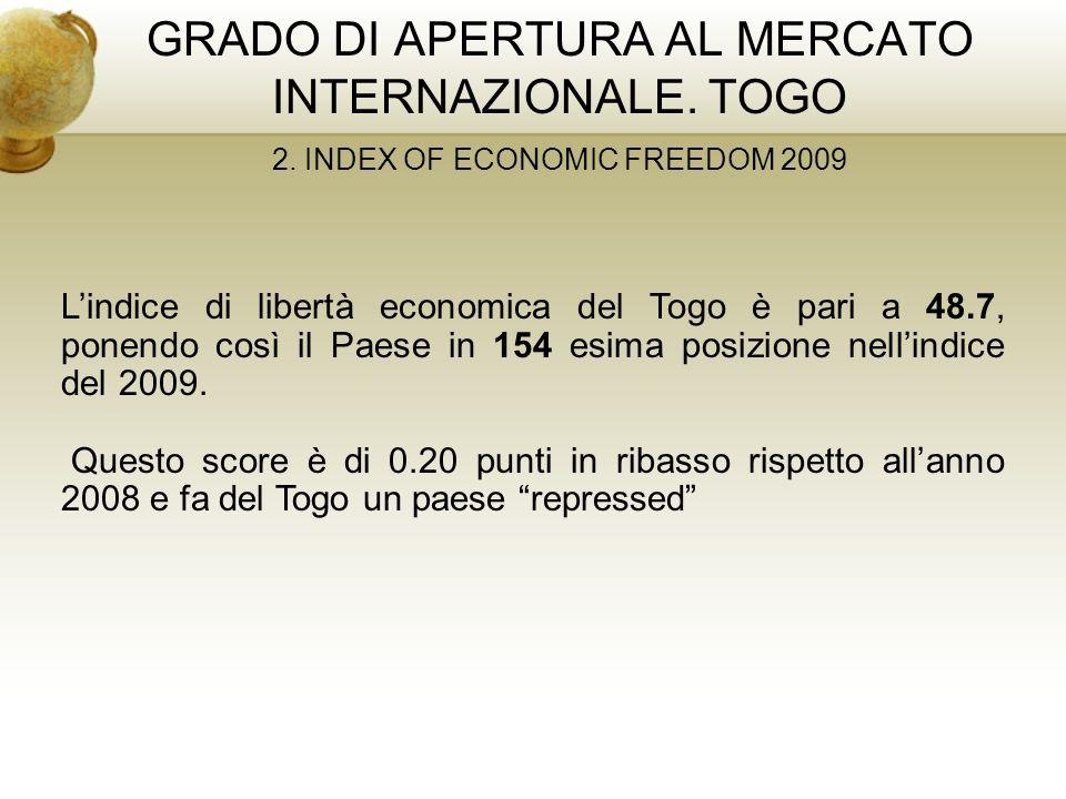 GRADO DI APERTURA AL MERCATO INTERNAZIONALE. TOGO 2. INDEX OF ECONOMIC FREEDOM 2009 Lindice di libertà economica del Togo è pari a 48.7, ponendo così