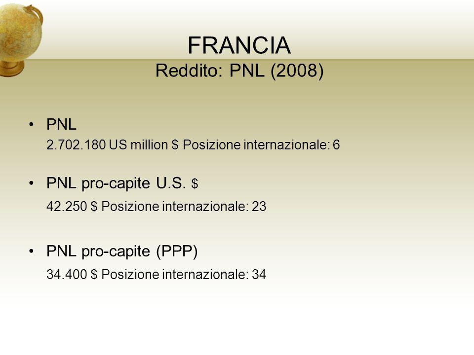 FRANCIA Reddito: PNL (2008) PNL 2.702.180 US million $ Posizione internazionale: 6 PNL pro-capite U.S. $ 42.250 $ Posizione internazionale: 23 PNL pro