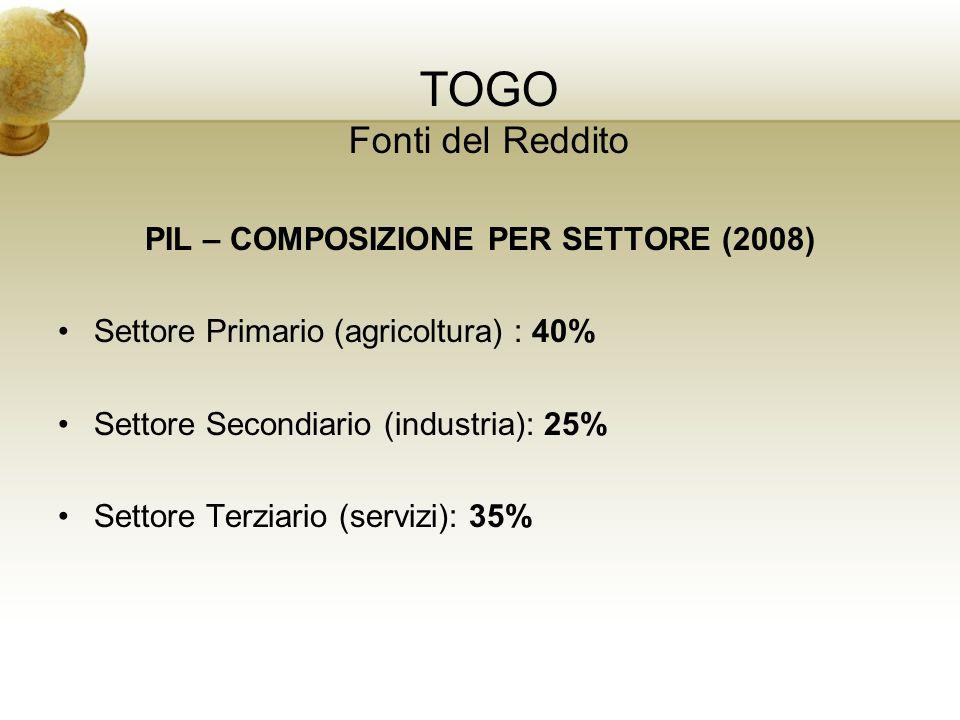 TOGO Fonti del Reddito PIL – COMPOSIZIONE PER SETTORE (2008) Settore Primario (agricoltura) : 40% Settore Secondiario (industria): 25% Settore Terziar