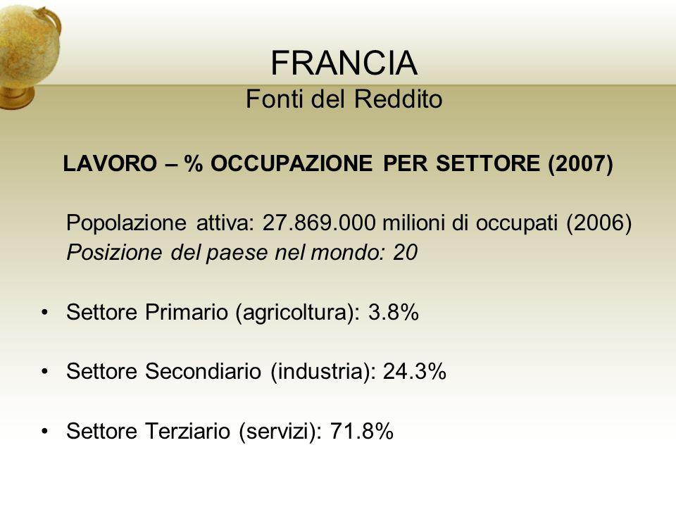 FRANCIA Fonti del Reddito LAVORO – % OCCUPAZIONE PER SETTORE (2007) Popolazione attiva: 27.869.000 milioni di occupati (2006) Posizione del paese nel
