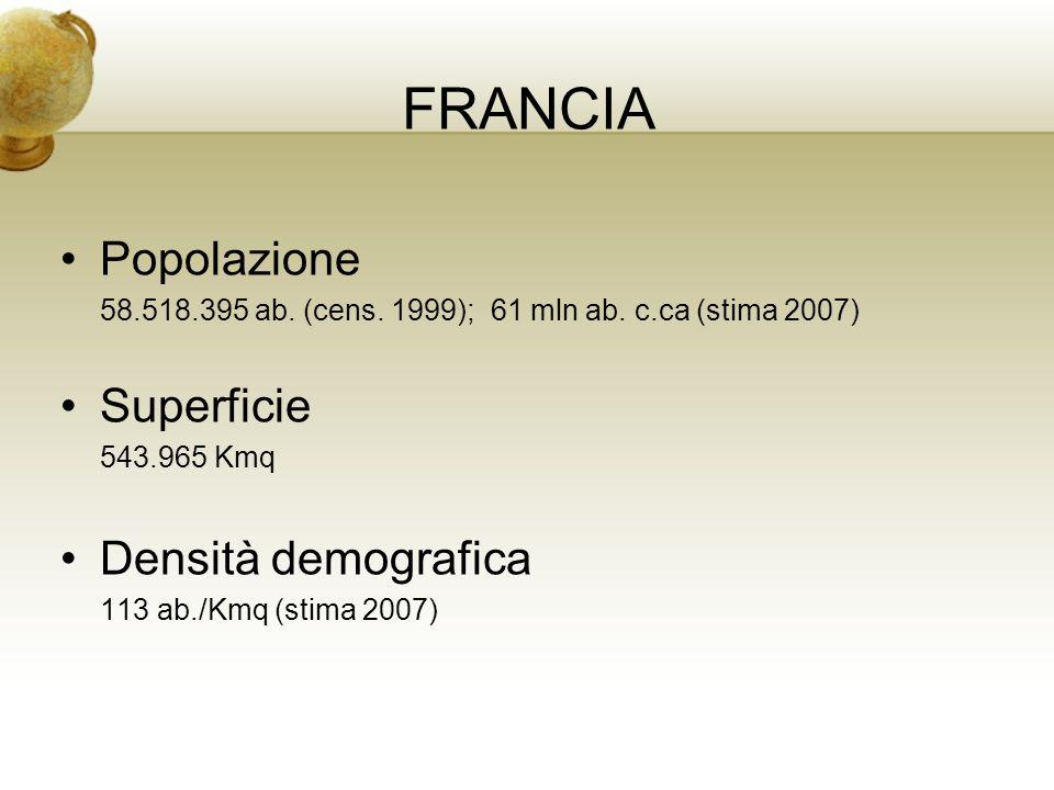 FRANCIA Reddito: PNL (2008) PNL 2.702.180 US million $ Posizione internazionale: 6 PNL pro-capite U.S.