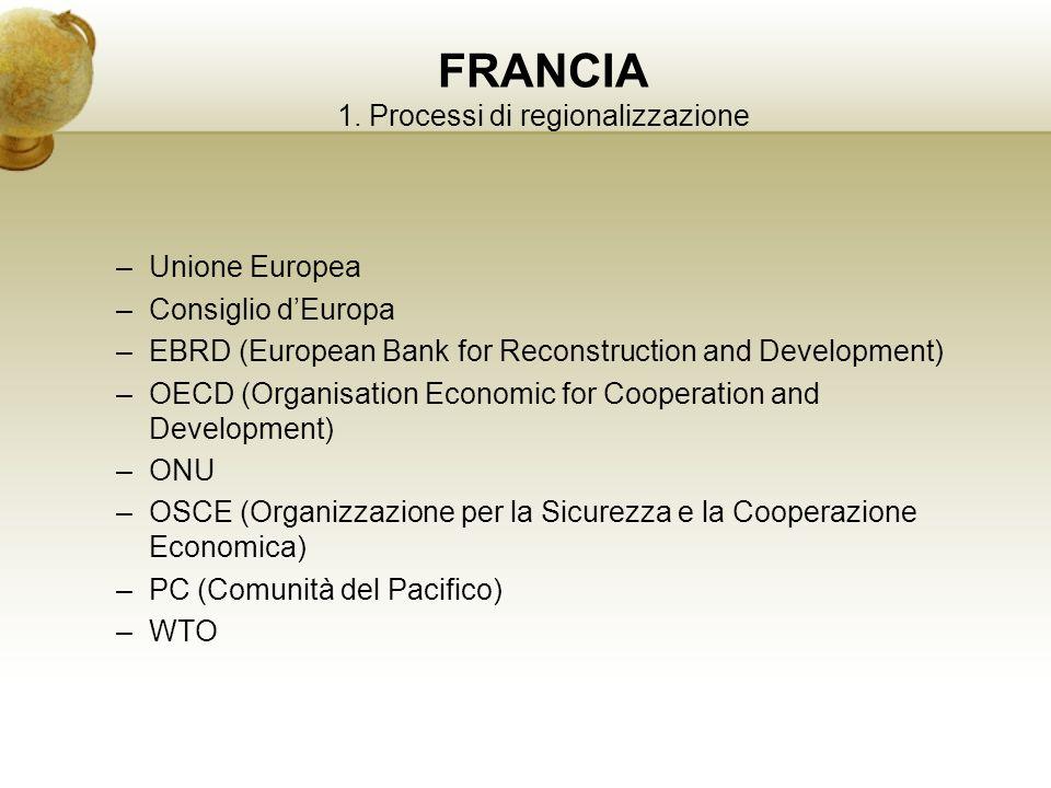 FRANCIA 1. Processi di regionalizzazione –Unione Europea –Consiglio dEuropa –EBRD (European Bank for Reconstruction and Development) –OECD (Organisati