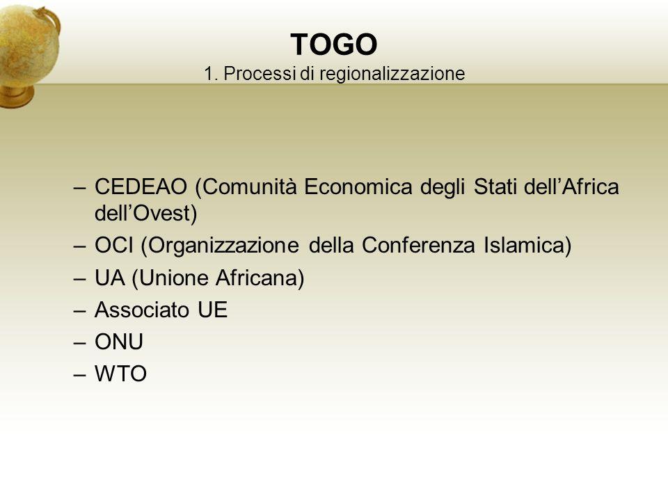 TOGO 1. Processi di regionalizzazione –CEDEAO (Comunità Economica degli Stati dellAfrica dellOvest) –OCI (Organizzazione della Conferenza Islamica) –U