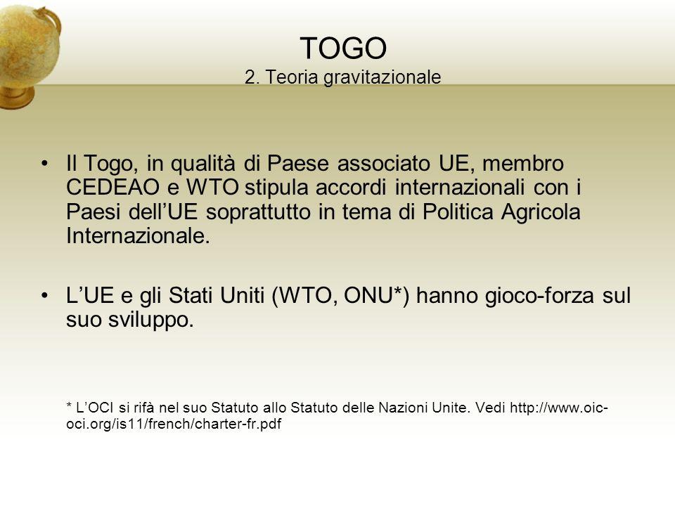 TOGO 2. Teoria gravitazionale Il Togo, in qualità di Paese associato UE, membro CEDEAO e WTO stipula accordi internazionali con i Paesi dellUE sopratt