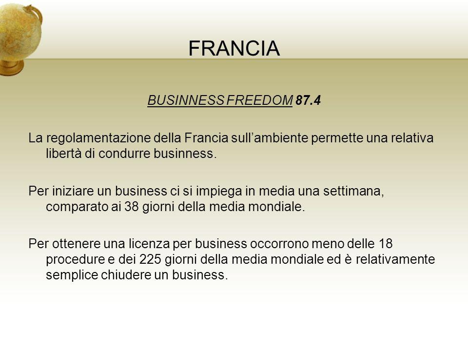 FRANCIA BUSINNESS FREEDOM 87.4 La regolamentazione della Francia sullambiente permette una relativa libertà di condurre businness. Per iniziare un bus