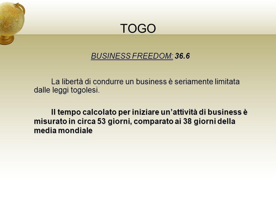 TOGO BUSINESS FREEDOM: 36.6 La libertà di condurre un business è seriamente limitata dalle leggi togolesi. Il tempo calcolato per iniziare unattività