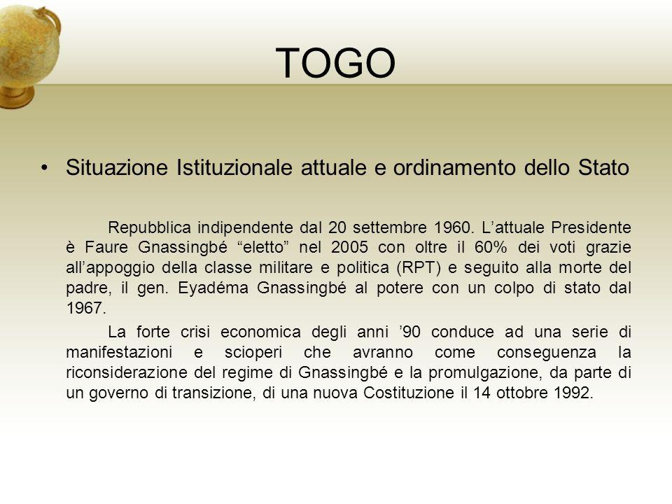 TOGO Fonti del Reddito PIL – COMPOSIZIONE PER SETTORE (2008) Settore Primario (agricoltura) : 40% Settore Secondiario (industria): 25% Settore Terziario (servizi): 35%
