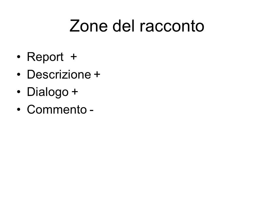 Zone del racconto Report + Descrizione + Dialogo + Commento -