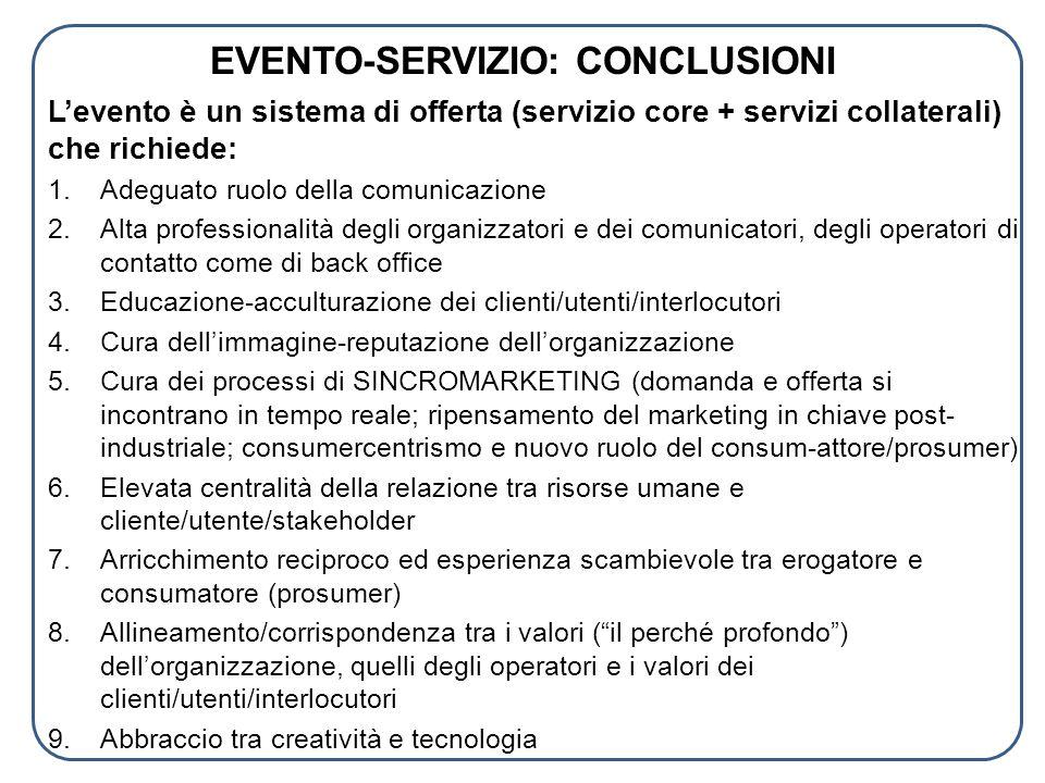 EVENTO-SERVIZIO: CONCLUSIONI Levento è un sistema di offerta (servizio core + servizi collaterali) che richiede: 1.Adeguato ruolo della comunicazione
