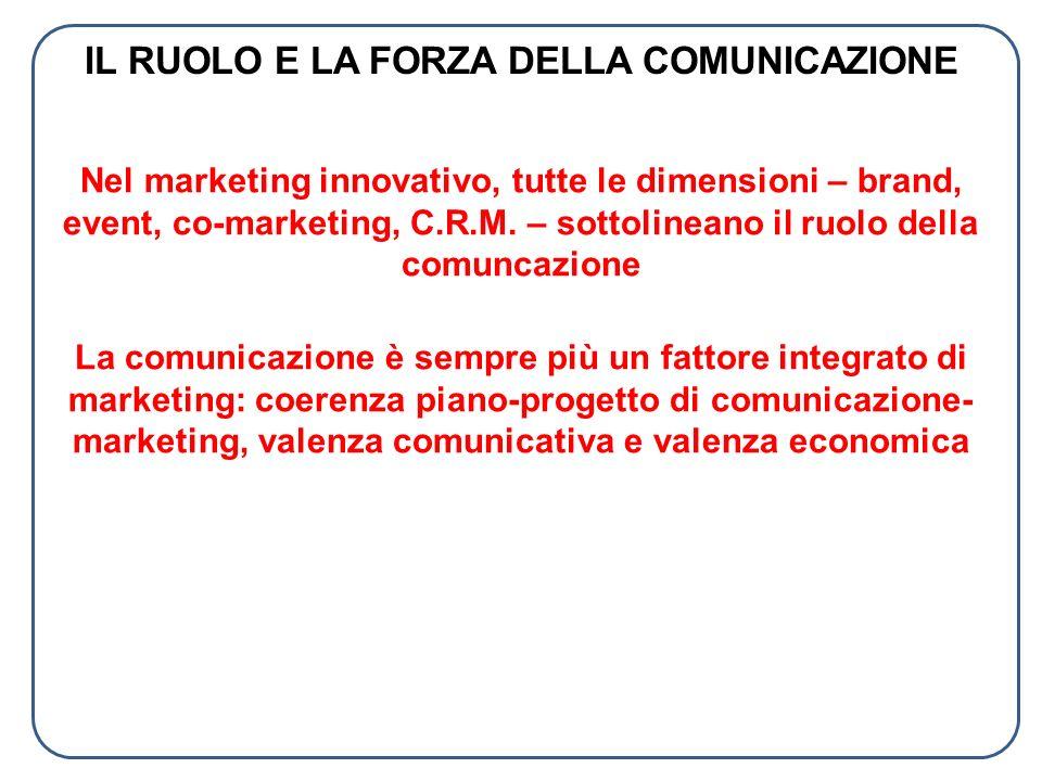 IL RUOLO E LA FORZA DELLA COMUNICAZIONE Nel marketing innovativo, tutte le dimensioni – brand, event, co-marketing, C.R.M. – sottolineano il ruolo del