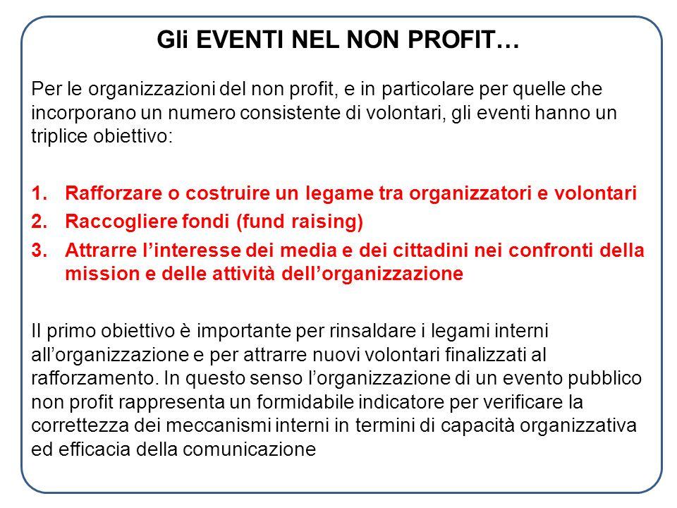 Gli EVENTI NEL NON PROFIT… Per le organizzazioni del non profit, e in particolare per quelle che incorporano un numero consistente di volontari, gli e
