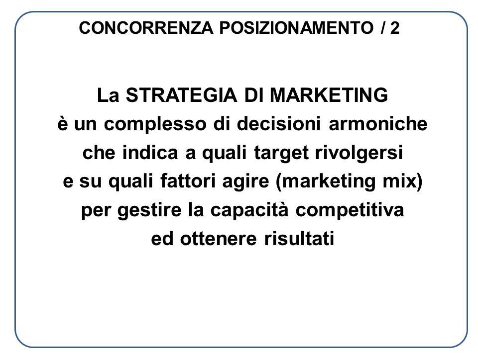 CONCORRENZA POSIZIONAMENTO / 2 La STRATEGIA DI MARKETING è un complesso di decisioni armoniche che indica a quali target rivolgersi e su quali fattori