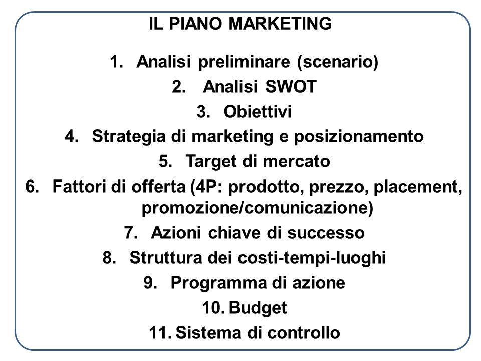 IL PIANO MARKETING 1.Analisi preliminare (scenario) 2. Analisi SWOT 3.Obiettivi 4.Strategia di marketing e posizionamento 5.Target di mercato 6.Fattor