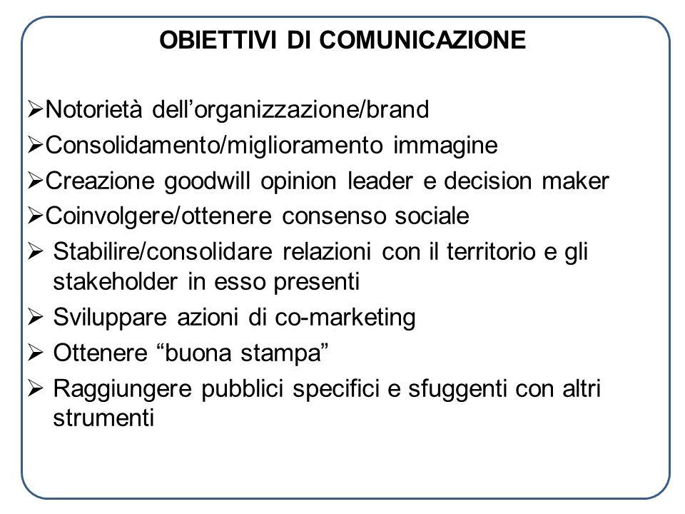 OBIETTIVI DI COMUNICAZIONE Notorietà dellorganizzazione/brand Consolidamento/miglioramento immagine Creazione goodwill opinion leader e decision maker