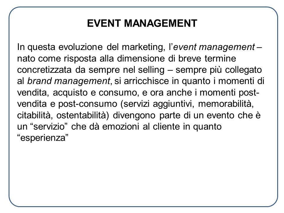 GLI OBIETTIVI DI MARKETING DELLEVENTO Tecnico Notorietà / Visibilità Reputazione / Immagine Commerciale: Ticketing/Sponsor/Sales… Organizzativo: Afflusso/Sicurezza Economico-Finanziario Sociale ….