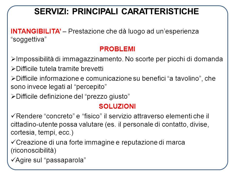 MODELLIZZAZIONE: filiera della convergenza in un evento sportivo (S. Cherubini 2009)