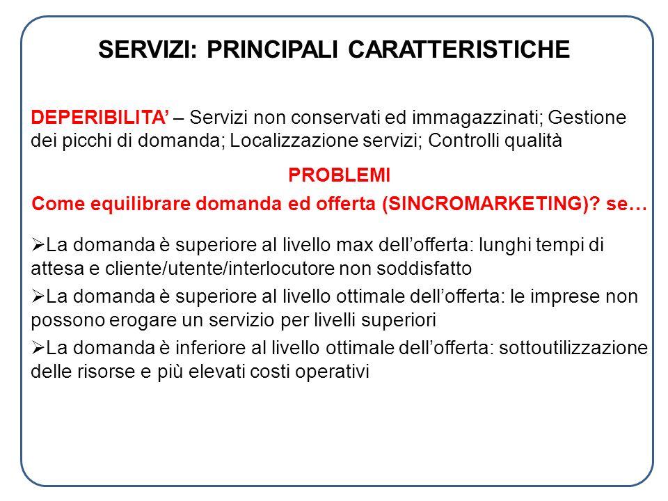 SERVIZI: PRINCIPALI CARATTERISTICHE DEPERIBILITA – Servizi non conservati ed immagazzinati; Gestione dei picchi di domanda; Localizzazione servizi; Co