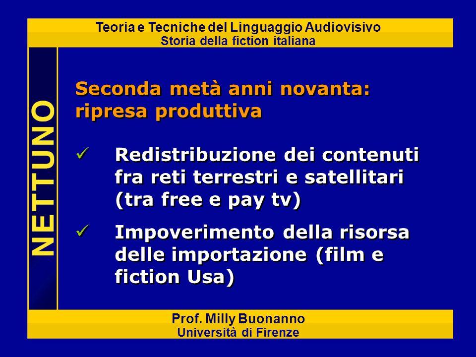 Teoria e Tecniche del Linguaggio Audiovisivo Storia della fiction italiana Prof. Milly Buonanno Università di Firenze Seconda metà anni novanta: ripre